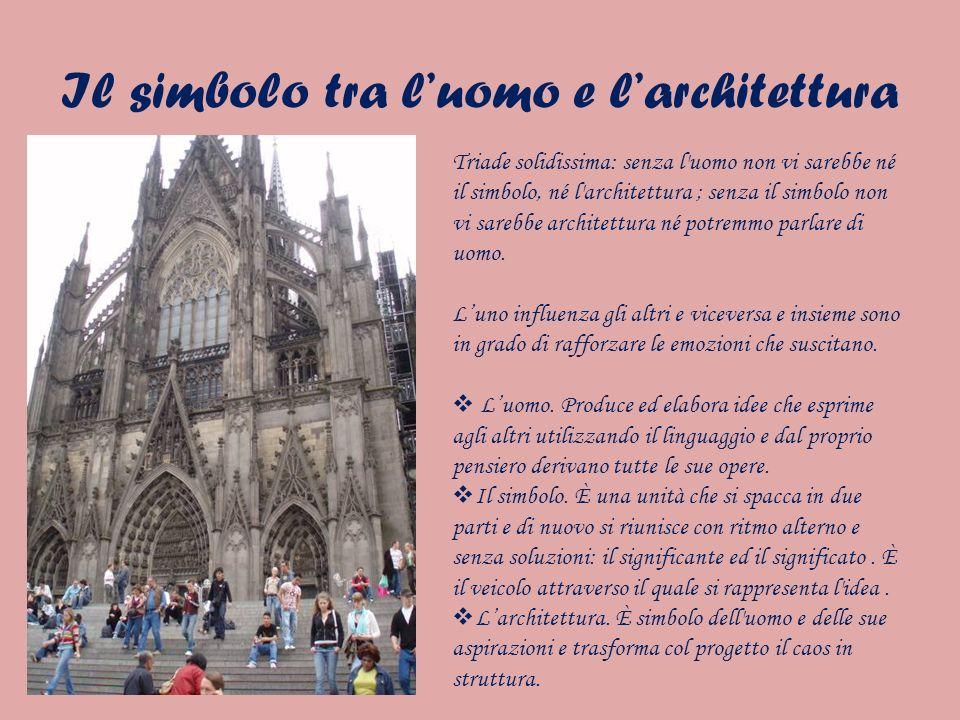 Il simbolo tra luomo e larchitettura Triade solidissima: senza l'uomo non vi sarebbe né il simbolo, né l'architettura ; senza il simbolo non vi sarebb
