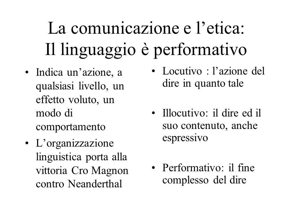 La comunicazione e letica: Il linguaggio è performativo Indica unazione, a qualsiasi livello, un effetto voluto, un modo di comportamento Lorganizzazi