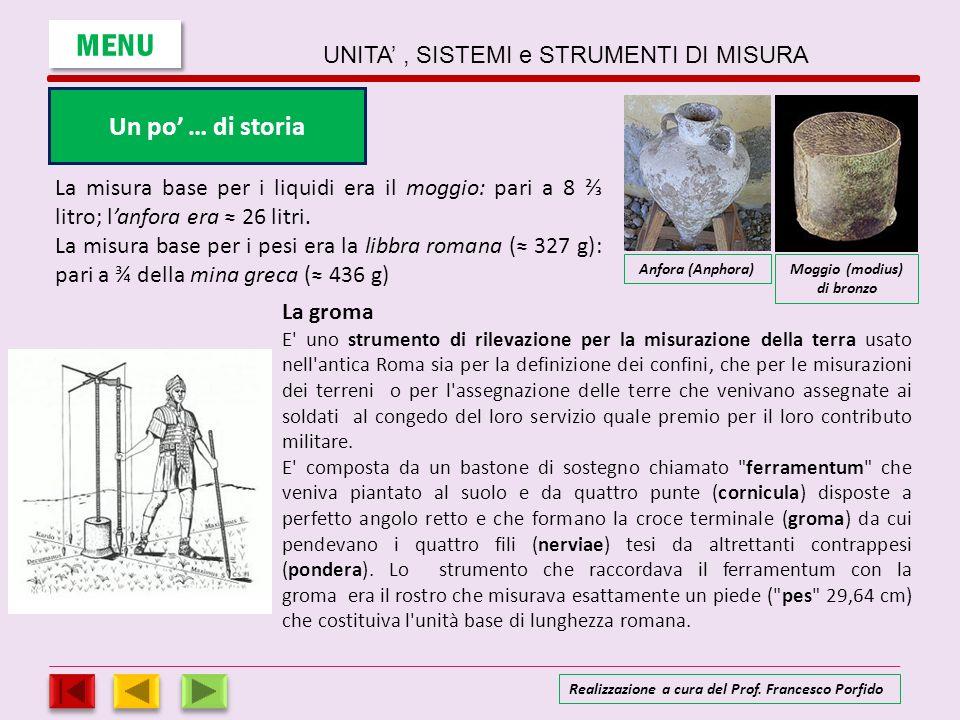 Un po … di storia MENU UNITA, SISTEMI e STRUMENTI DI MISURA Realizzazione a cura del Prof. Francesco Porfido La misura base per i liquidi era il moggi