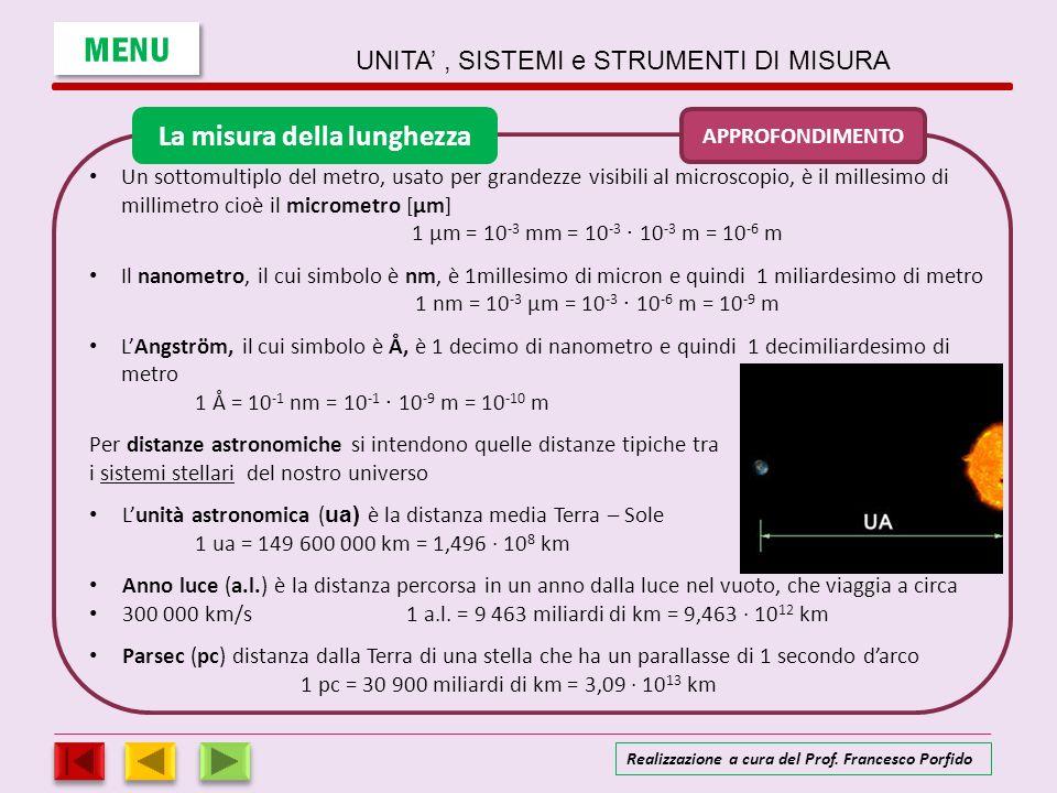 APPROFONDIMENTO Un sottomultiplo del metro, usato per grandezze visibili al microscopio, è il millesimo di millimetro cioè il micrometro [μm] 1 μm = 1