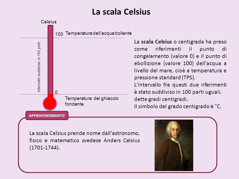 La scala Celsius APPROFONDIMENTO Temperatura dellacqua bollente Temperatura del ghiaccio fondente Celsius 100 0 Intervallo suddiviso in 100 parti La s