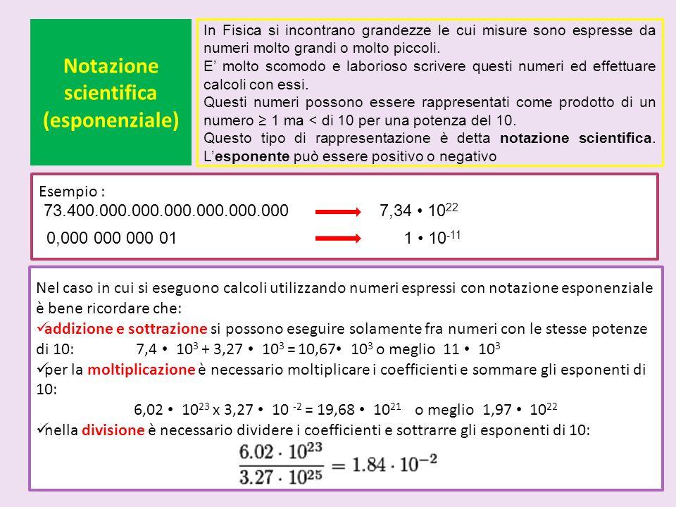 Notazione scientifica (esponenziale) In Fisica si incontrano grandezze le cui misure sono espresse da numeri molto grandi o molto piccoli. E molto sco