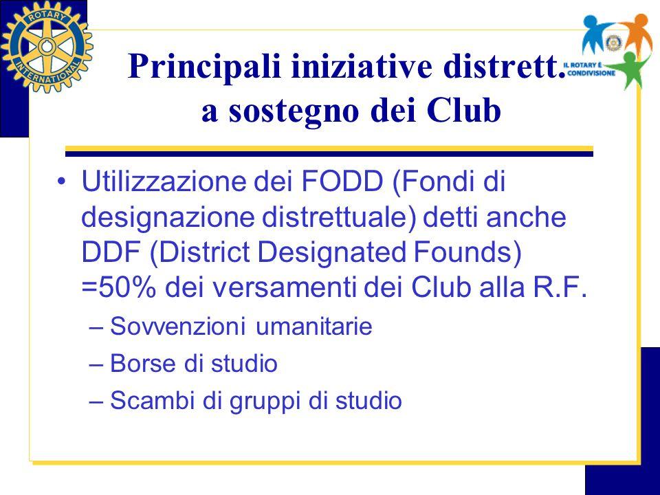 Principali iniziative distrett.