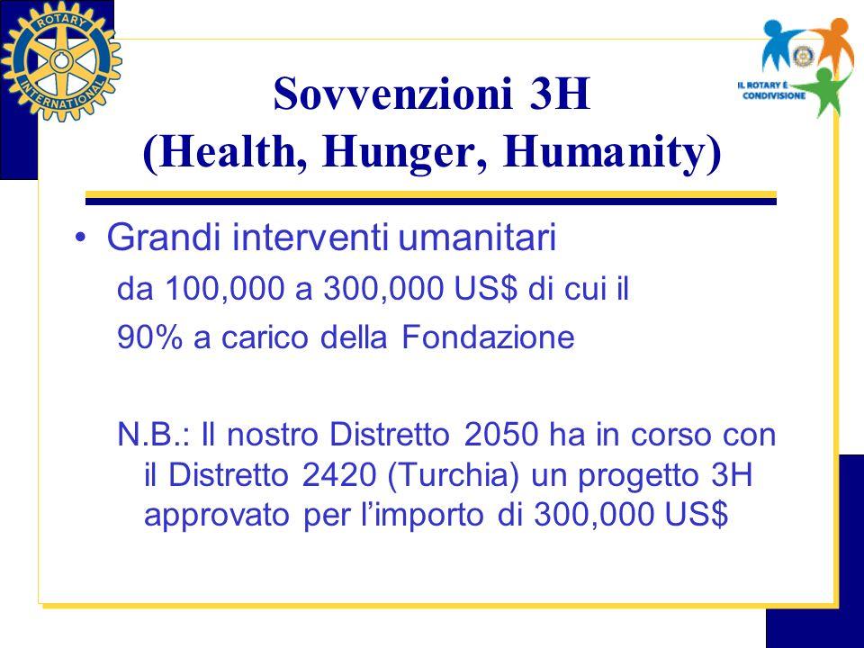 Sovvenzioni 3H (Health, Hunger, Humanity) Grandi interventi umanitari da 100,000 a 300,000 US$ di cui il 90% a carico della Fondazione N.B.: Il nostro Distretto 2050 ha in corso con il Distretto 2420 (Turchia) un progetto 3H approvato per limporto di 300,000 US$
