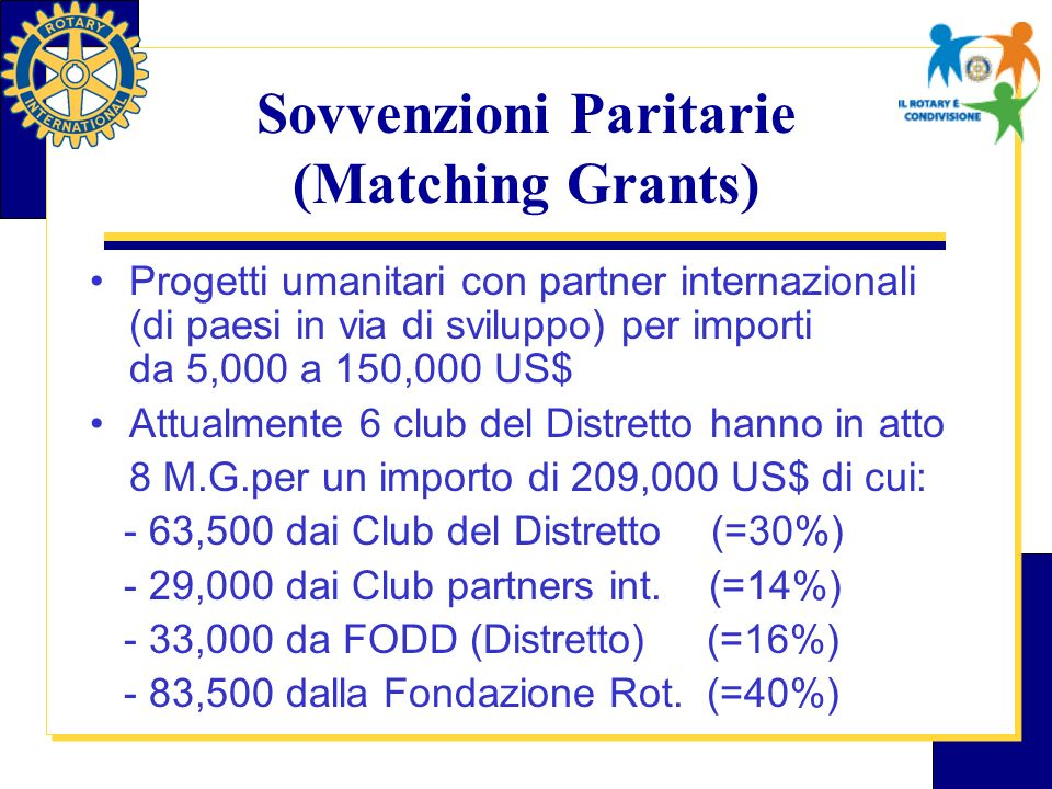 Sovvenzioni Paritarie (Matching Grants) Progetti umanitari con partner internazionali (di paesi in via di sviluppo) per importi da 5,000 a 150,000 US$ Attualmente 6 club del Distretto hanno in atto 8 M.G.per un importo di 209,000 US$ di cui: - 63,500 dai Club del Distretto (=30%) - 29,000 dai Club partners int.