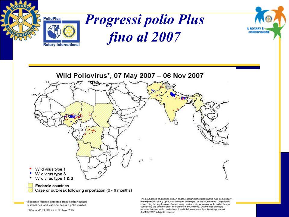 Progressi polio Plus fino al 2007