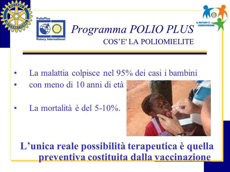 Programma POLIO PLUS COSE' LA POLIOMIELITE La malattia colpisce nel 95% dei casi i bambini con meno di 10 anni di età La mortalità è del 5-10%. Lunica