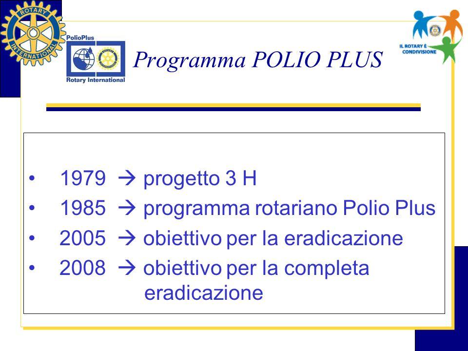 Programma POLIO PLUS 1979 progetto 3 H 1985 programma rotariano Polio Plus 2005 obiettivo per la eradicazione 2008 obiettivo per la completa eradicazi