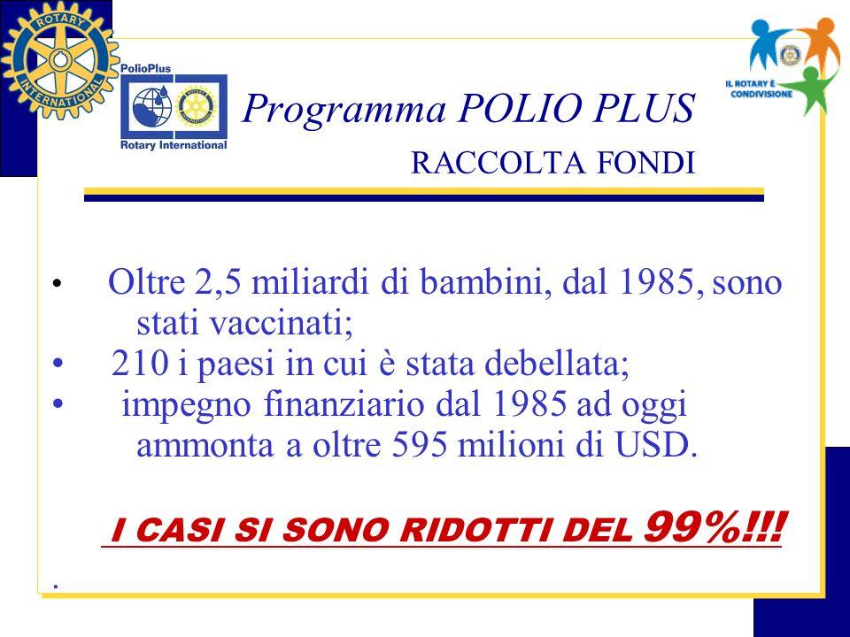 Programma POLIO PLUS RACCOLTA FONDI Oltre 2,5 miliardi di bambini, dal 1985, sono stati vaccinati; 210 i paesi in cui è stata debellata; impegno finan