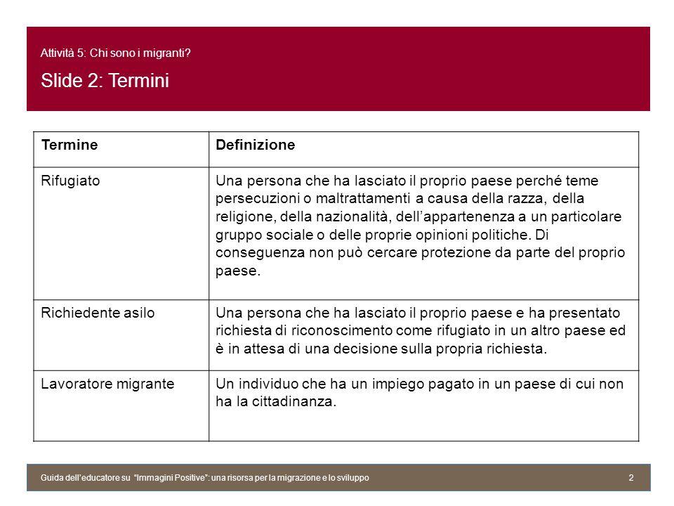 Attività 5: Chi sono i migranti? Slide 2: Termini Guida delleducatore su Immagini Positive: una risorsa per la migrazione e lo sviluppo 2 TermineDefin