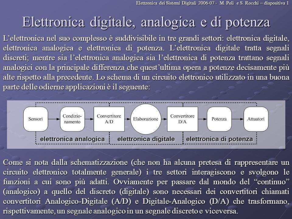 Elettronica dei Sistemi Digitali 2006-07 - M. Poli e S. Rocchi – diapositiva 1 Elettronica digitale, analogica e di potenza Lelettronica nel suo compl