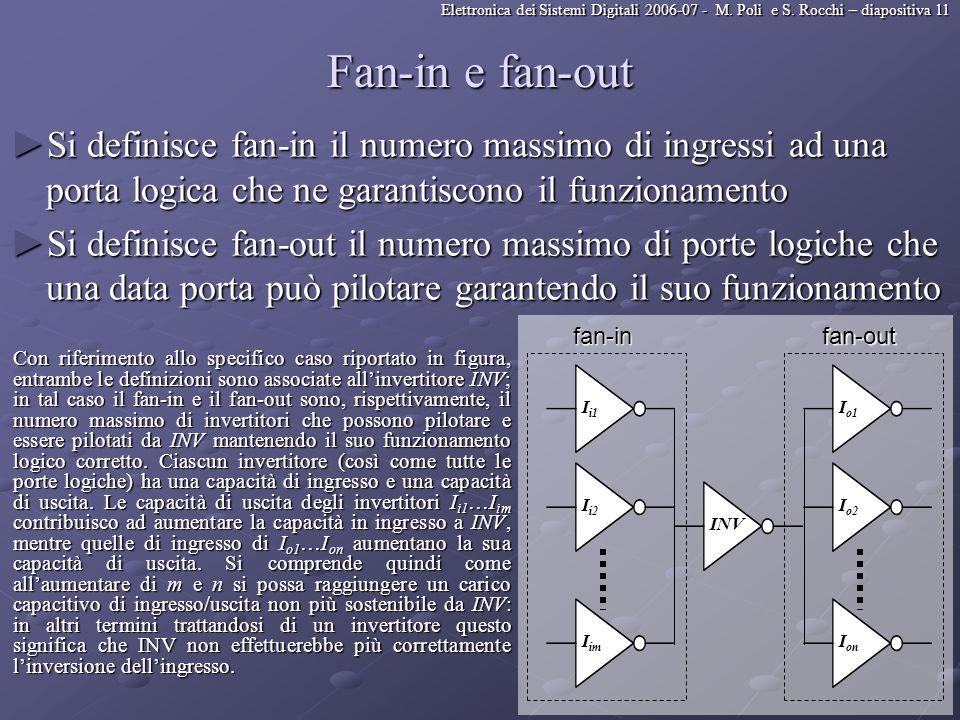 Elettronica dei Sistemi Digitali 2006-07 - M. Poli e S. Rocchi – diapositiva 11 Fan-in e fan-out Si definisce fan-in il numero massimo di ingressi ad