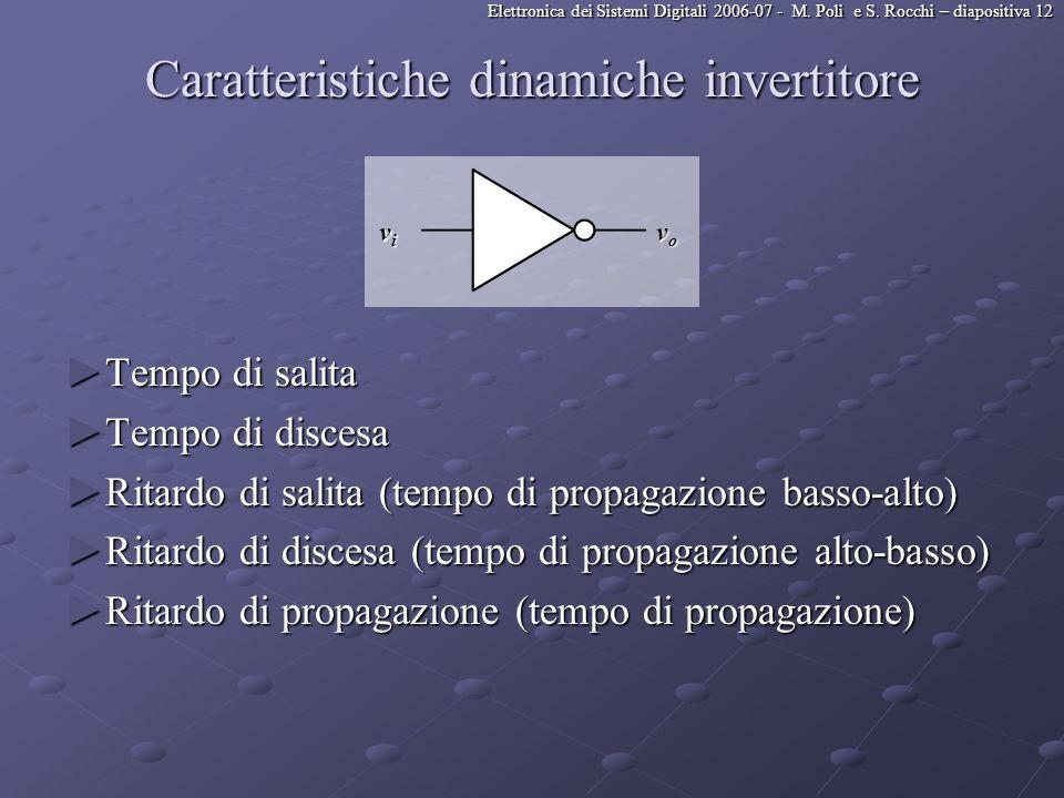 Elettronica dei Sistemi Digitali 2006-07 - M. Poli e S. Rocchi – diapositiva 12 Caratteristiche dinamiche invertitore Tempo di salita Tempo di salita