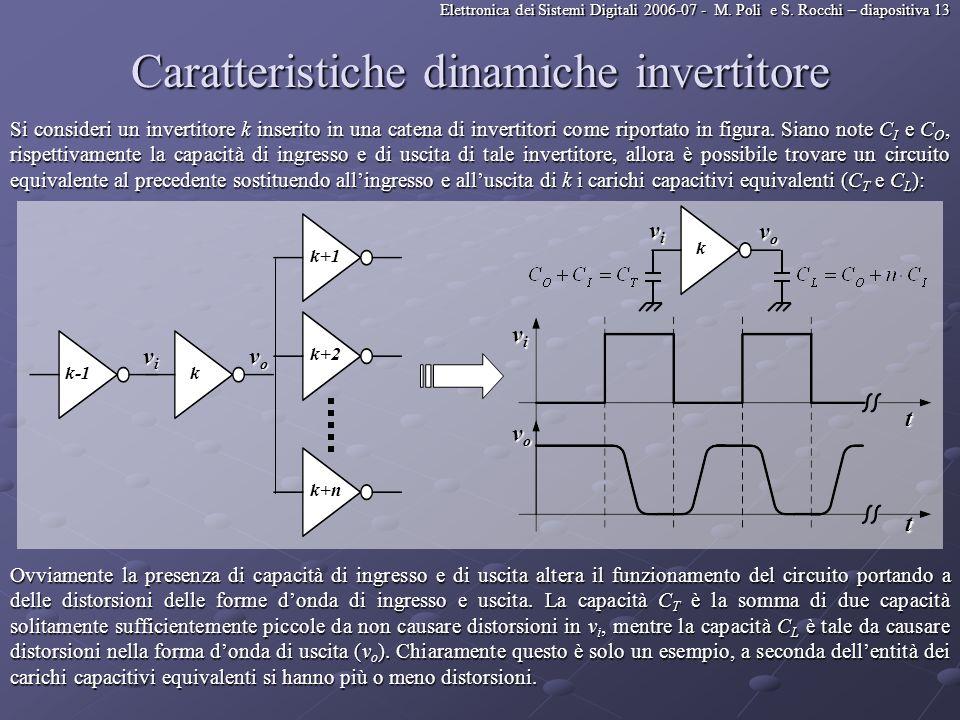 Elettronica dei Sistemi Digitali 2006-07 - M. Poli e S. Rocchi – diapositiva 13 Caratteristiche dinamiche invertitore Si consideri un invertitore k in