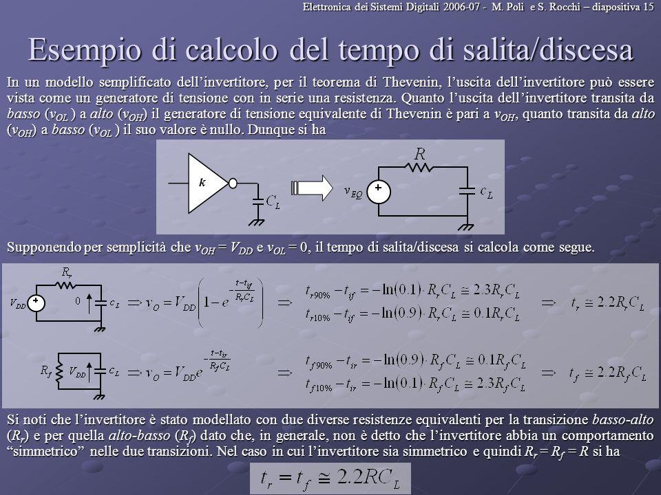 Elettronica dei Sistemi Digitali 2006-07 - M. Poli e S. Rocchi – diapositiva 15 Esempio di calcolo del tempo di salita/discesa In un modello semplific