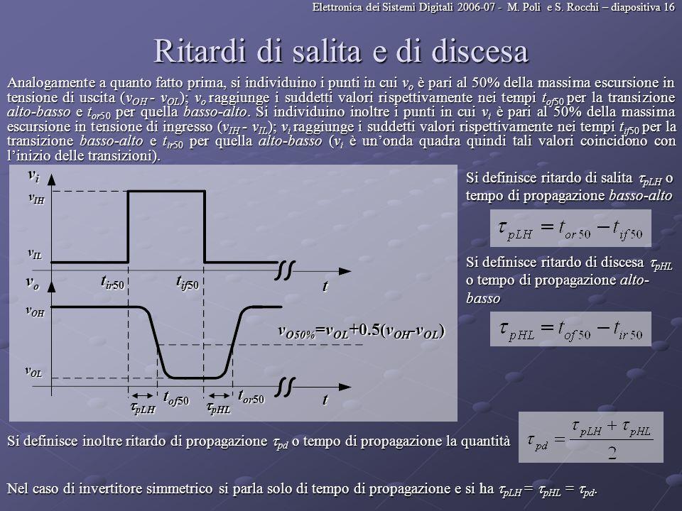 Elettronica dei Sistemi Digitali 2006-07 - M. Poli e S. Rocchi – diapositiva 16 Ritardi di salita e di discesa Analogamente a quanto fatto prima, si i