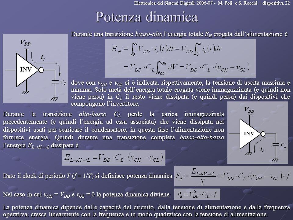 Elettronica dei Sistemi Digitali 2006-07 - M. Poli e S. Rocchi – diapositiva 22 Potenza dinamica Durante una transizione basso-alto lenergia totale E