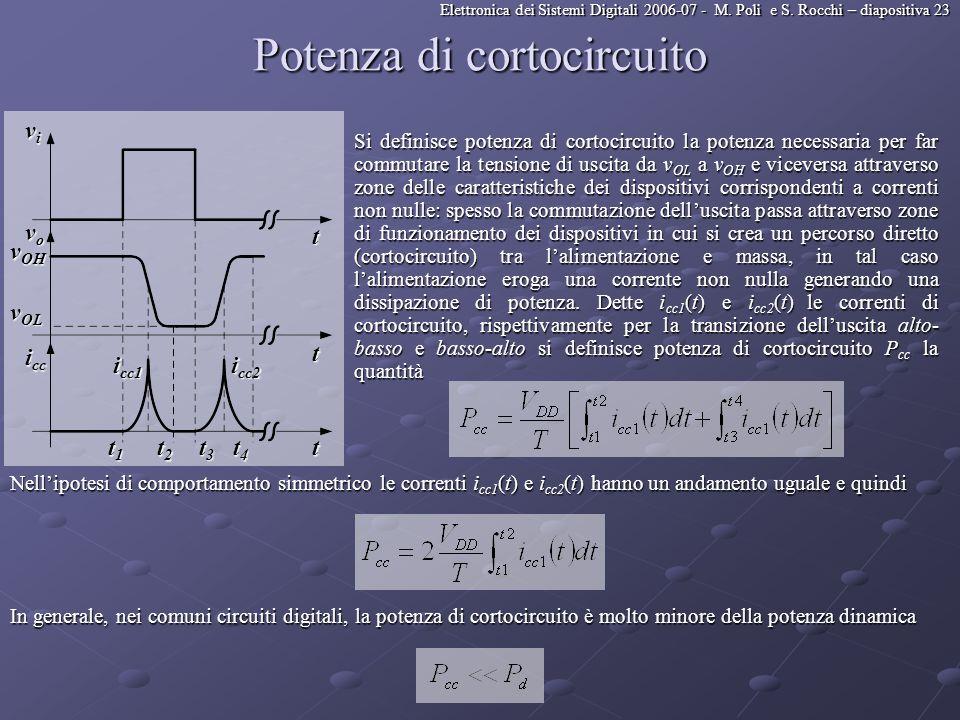 Elettronica dei Sistemi Digitali 2006-07 - M. Poli e S. Rocchi – diapositiva 23 Potenza di cortocircuito Si definisce potenza di cortocircuito la pote
