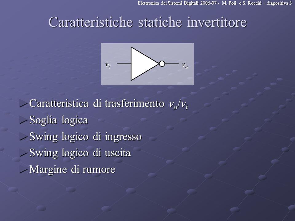 Elettronica dei Sistemi Digitali 2006-07 - M. Poli e S. Rocchi – diapositiva 3 Caratteristiche statiche invertitore Caratteristica di trasferimento v