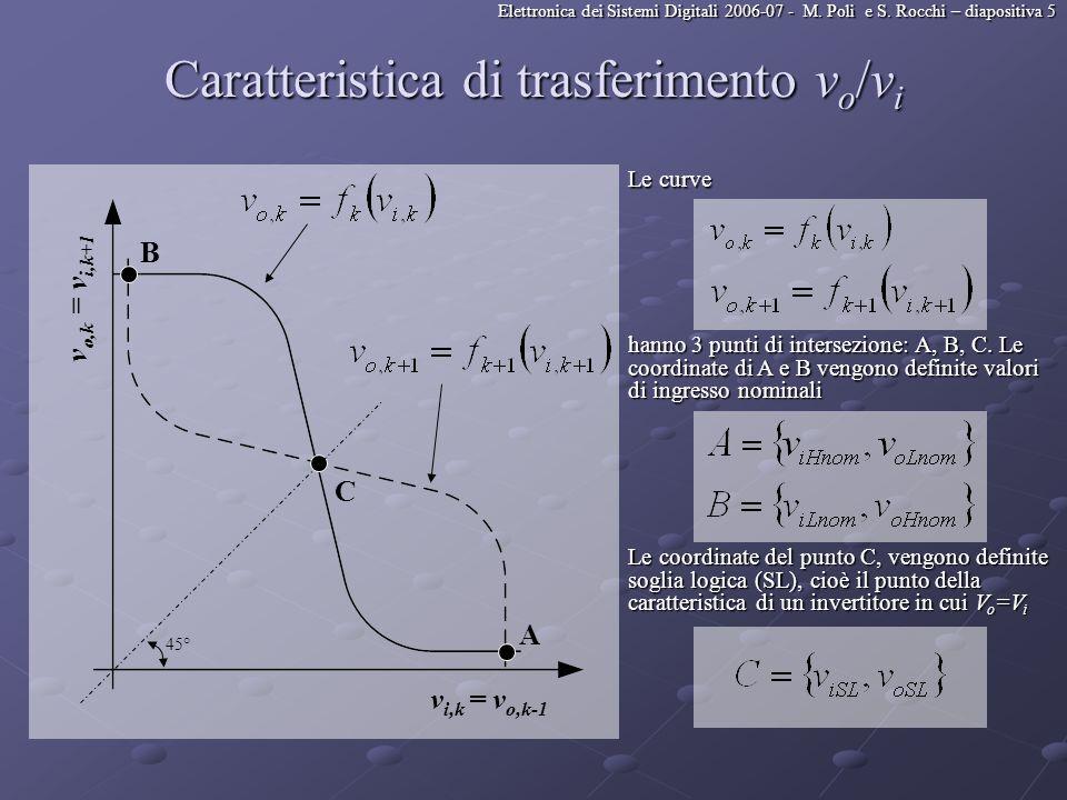 Elettronica dei Sistemi Digitali 2006-07 - M. Poli e S. Rocchi – diapositiva 5 Caratteristica di trasferimento v o /v i v i,k = v o,k-1 v o,k = v i,k+