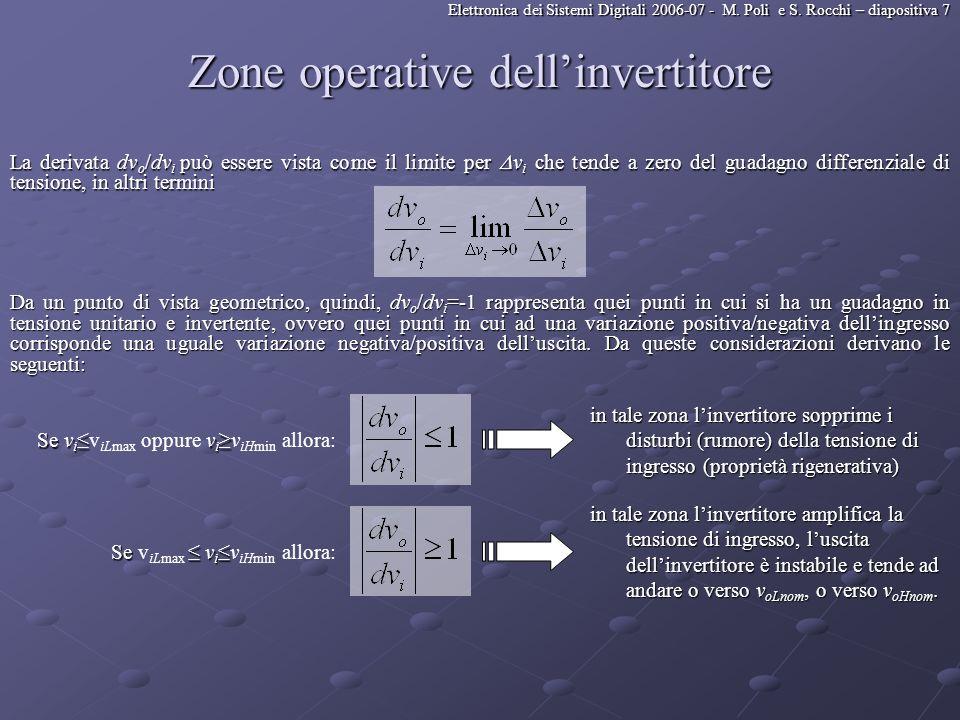Elettronica dei Sistemi Digitali 2006-07 - M. Poli e S. Rocchi – diapositiva 7 Zone operative dellinvertitore La derivata dv o /dv i può essere vista