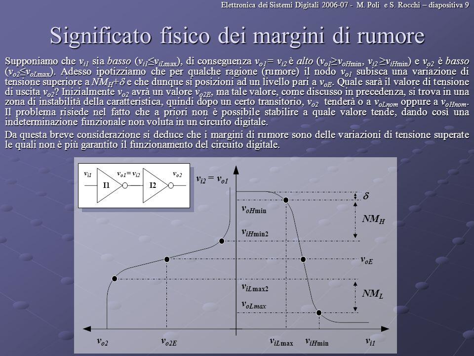 Elettronica dei Sistemi Digitali 2006-07 - M. Poli e S. Rocchi – diapositiva 9 Significato fisico dei margini di rumore Supponiamo che v i1 sia basso