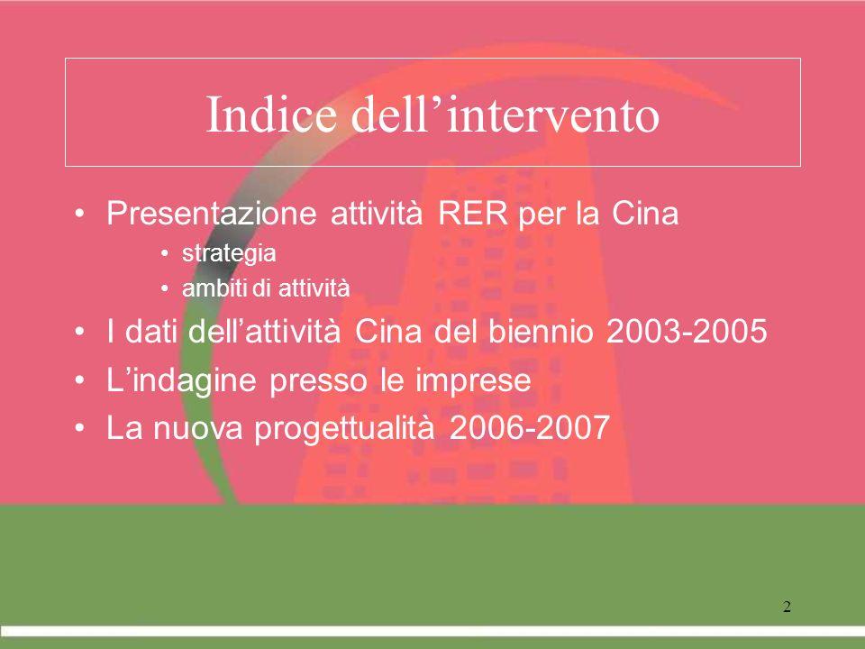 2 Indice dellintervento Presentazione attività RER per la Cina strategia ambiti di attività I dati dellattività Cina del biennio 2003-2005 Lindagine presso le imprese La nuova progettualità 2006-2007