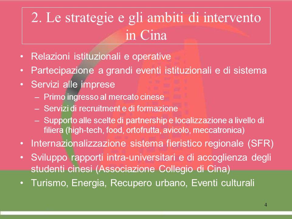 4 2. Le strategie e gli ambiti di intervento in Cina Relazioni istituzionali e operative Partecipazione a grandi eventi istituzionali e di sistema Ser