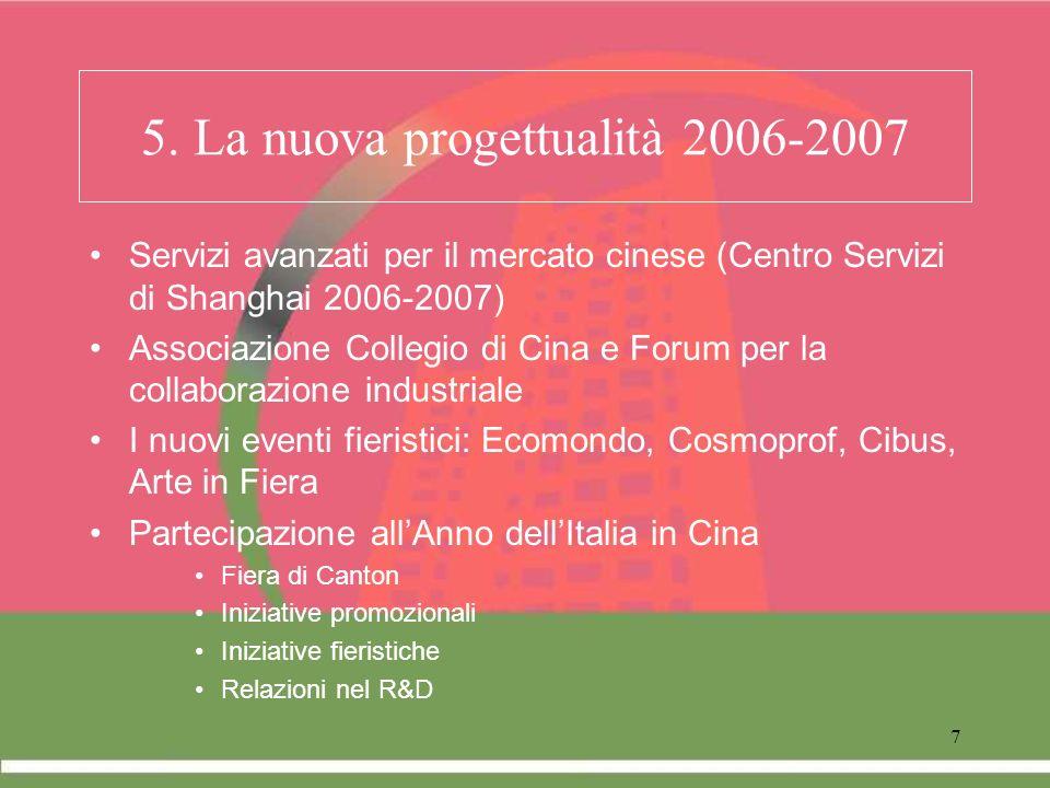 7 5. La nuova progettualità 2006-2007 Servizi avanzati per il mercato cinese (Centro Servizi di Shanghai 2006-2007) Associazione Collegio di Cina e Fo