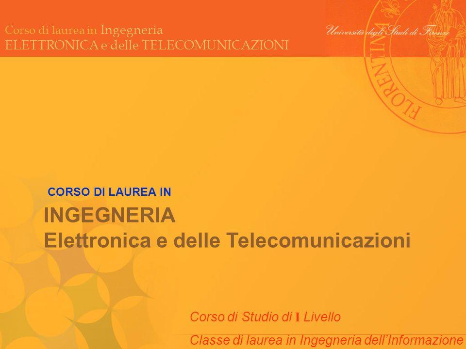 Corso di laurea in Ingegneria ELETTRONICA e delle TELECOMUNICAZIONI CORSO DI LAUREA IN INGEGNERIA Elettronica e delle Telecomunicazioni Corso di Studi