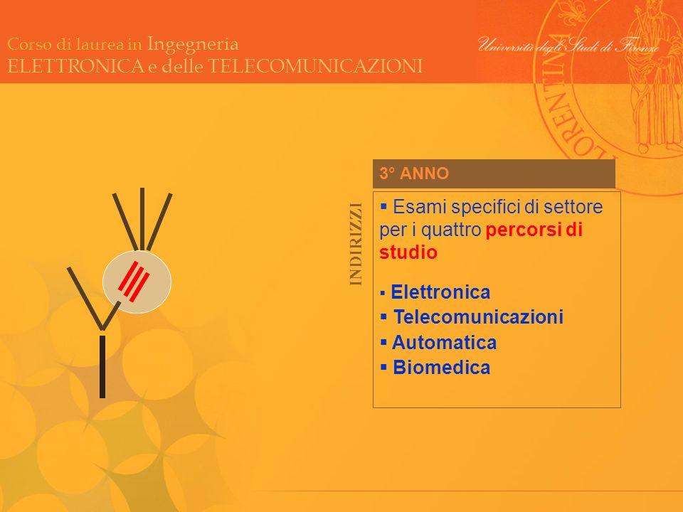 Corso di laurea in Ingegneria ELETTRONICA e delle TELECOMUNICAZIONI 3° ANNO Esami specifici di settore per i quattro percorsi di studio Elettronica Te