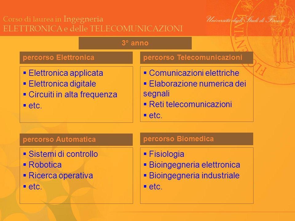 Corso di laurea in Ingegneria ELETTRONICA e delle TELECOMUNICAZIONI percorso Telecomunicazionipercorso Elettronica percorso Automatica percorso Biomed