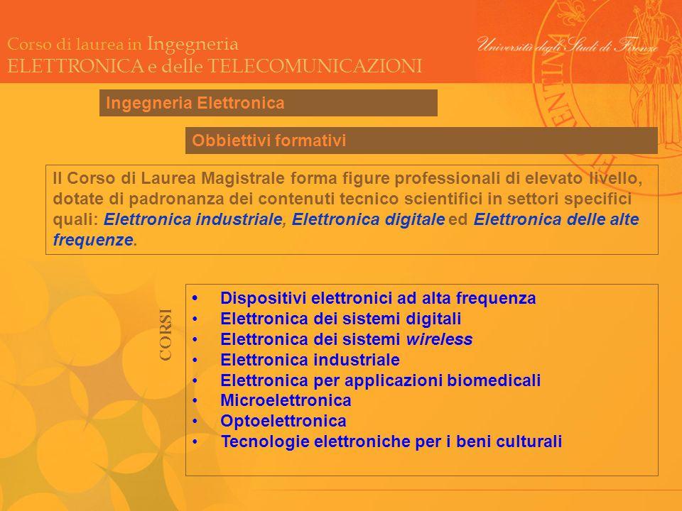 Corso di laurea in Ingegneria ELETTRONICA e delle TELECOMUNICAZIONI Ingegneria Elettronica Dispositivi elettronici ad alta frequenza Elettronica dei s