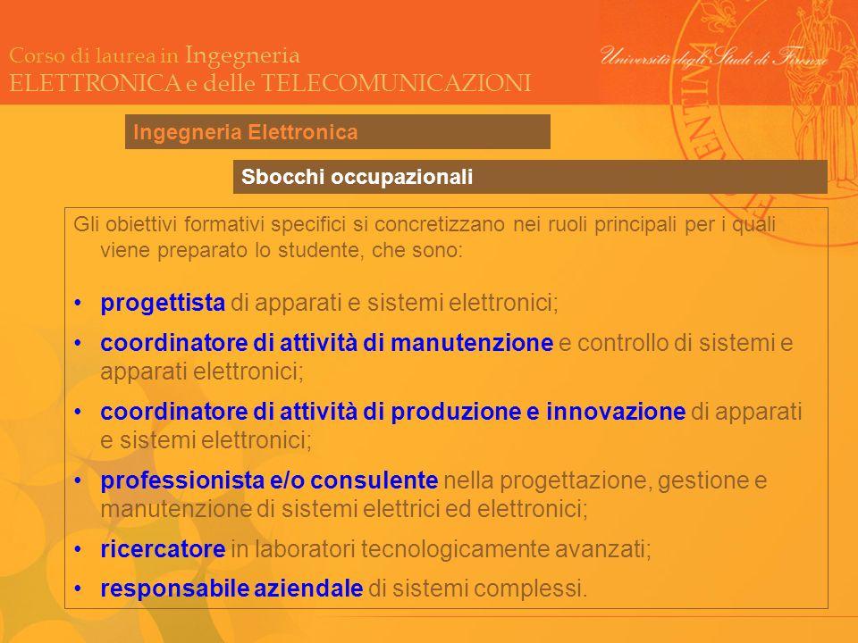 Corso di laurea in Ingegneria ELETTRONICA e delle TELECOMUNICAZIONI Sbocchi occupazionali Gli obiettivi formativi specifici si concretizzano nei ruoli