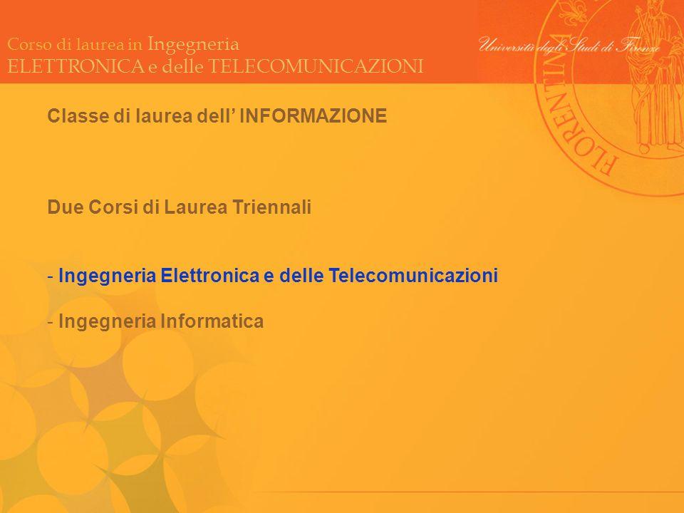 Corso di laurea in Ingegneria ELETTRONICA e delle TELECOMUNICAZIONI Classe di laurea dell INFORMAZIONE Due Corsi di Laurea Triennali - Ingegneria Elet