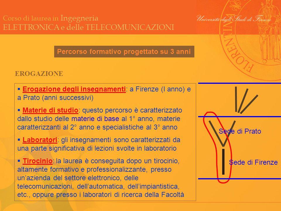 Corso di laurea in Ingegneria ELETTRONICA e delle TELECOMUNICAZIONI Erogazione degli insegnamenti: a Firenze (I anno) e a Prato (anni successivi) Mate