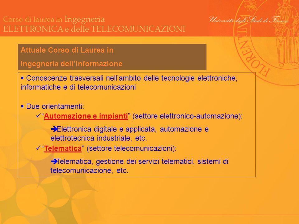 Corso di laurea in Ingegneria ELETTRONICA e delle TELECOMUNICAZIONI Attuale Corso di Laurea in Ingegneria dellInformazione Conoscenze trasversali nell