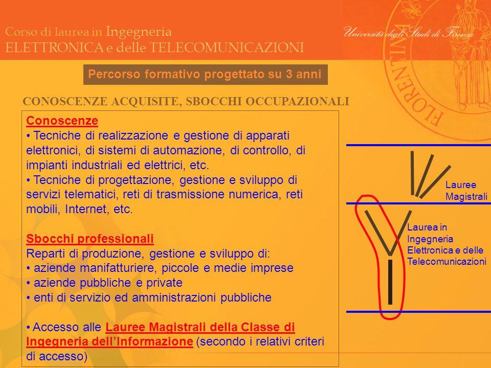 Corso di laurea in Ingegneria ELETTRONICA e delle TELECOMUNICAZIONI Conoscenze Tecniche di realizzazione e gestione di apparati elettronici, di sistem