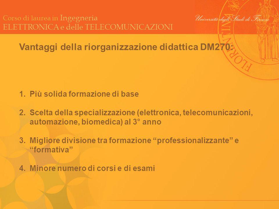 Corso di laurea in Ingegneria ELETTRONICA e delle TELECOMUNICAZIONI Vantaggi della riorganizzazione didattica DM270: 1.Più solida formazione di base 2