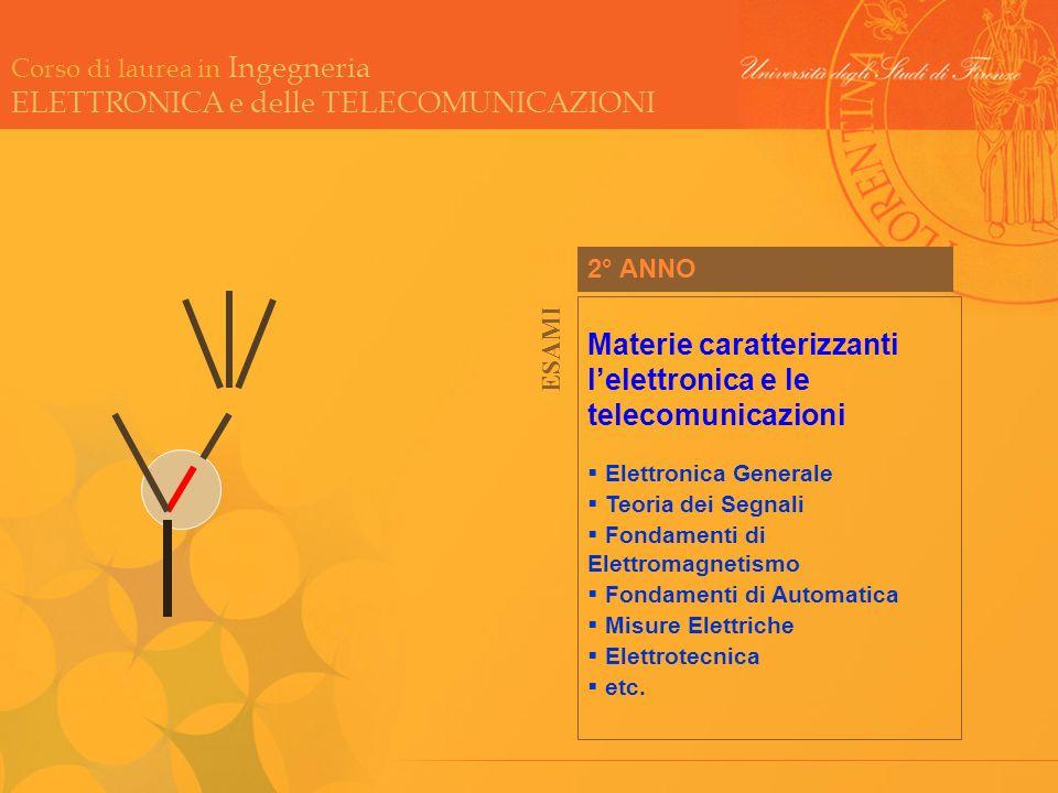 Corso di laurea in Ingegneria ELETTRONICA e delle TELECOMUNICAZIONI 2° ANNO Materie caratterizzanti lelettronica e le telecomunicazioni Elettronica Ge
