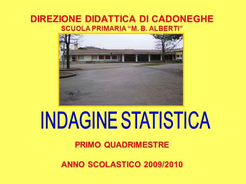 DIREZIONE DIDATTICA DI CADONEGHE SCUOLA PRIMARIA M.