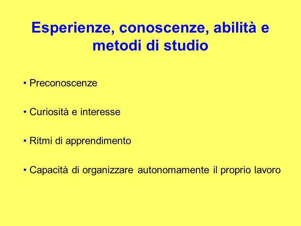 Esperienze, conoscenze, abilità e metodi di studio Preconoscenze Curiosità e interesse Ritmi di apprendimento Capacità di organizzare autonomamente il proprio lavoro