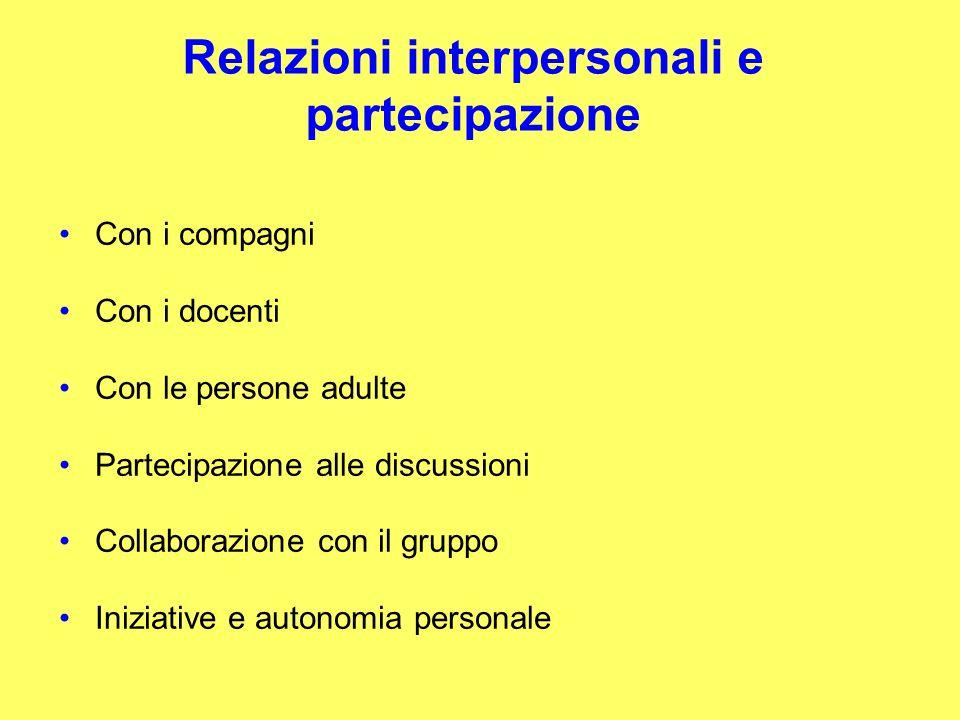 Relazioni interpersonali e partecipazione Con i compagni Con i docenti Con le persone adulte Partecipazione alle discussioni Collaborazione con il gruppo Iniziative e autonomia personale