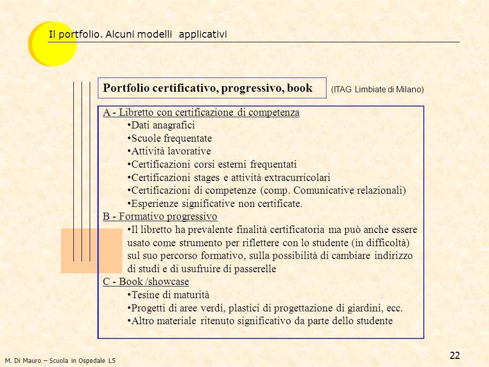 22 Portfolio certificativo, progressivo, book (ITAG Limbiate di Milano) A - Libretto con certificazione di competenza Dati anagrafici Scuole frequenta