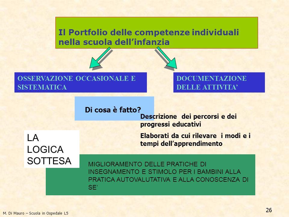 26 Il Portfolio delle competenze individuali nella scuola dellinfanzia DOCUMENTAZIONE DELLE ATTIVITA OSSERVAZIONE OCCASIONALE E SISTEMATICA Elaborati