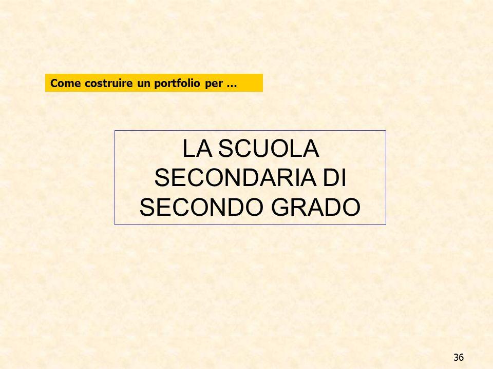36 LA SCUOLA SECONDARIA DI SECONDO GRADO Come costruire un portfolio per …