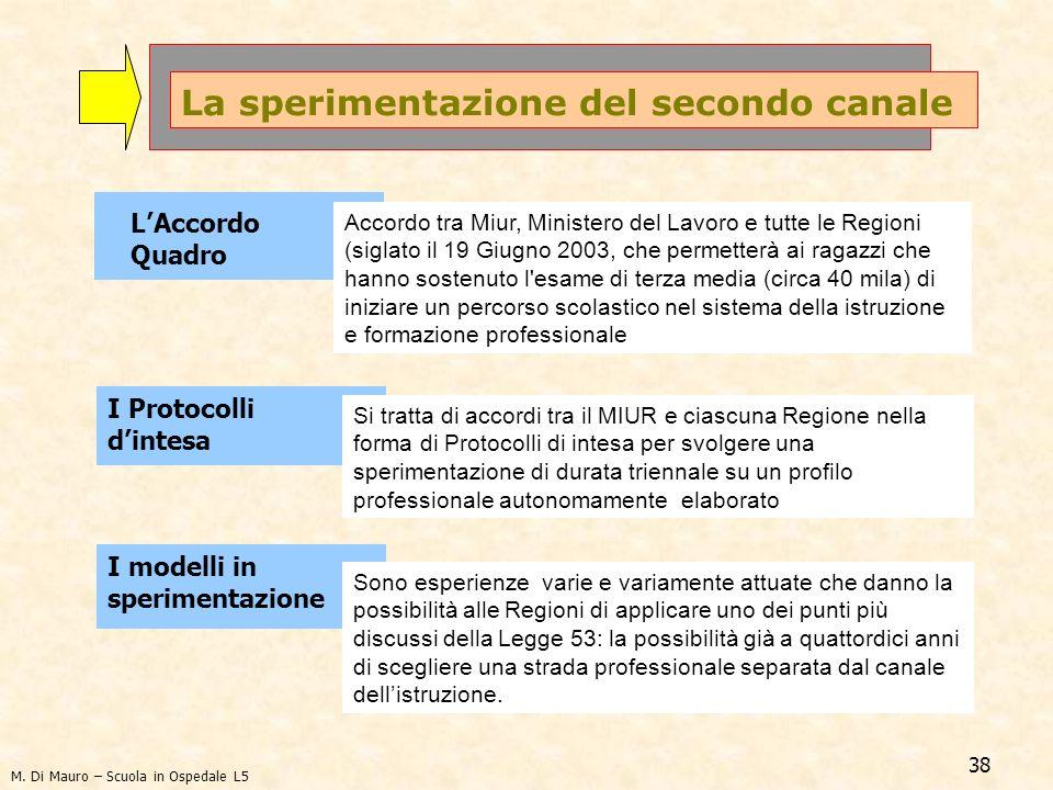 38 LAccordo Quadro Accordo tra Miur, Ministero del Lavoro e tutte le Regioni (siglato il 19 Giugno 2003, che permetterà ai ragazzi che hanno sostenuto