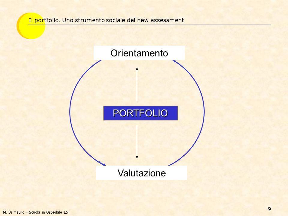 9 Il portfolio. Uno strumento sociale del new assessment PORTFOLIO Valutazione Orientamento M. Di Mauro – Scuola in Ospedale L5