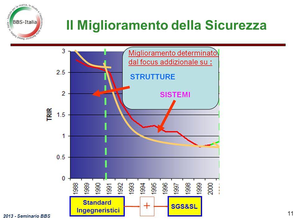 2013 - Seminario BBS 11 Standard Ingegneristici + SGS&SL Il Miglioramento della Sicurezza
