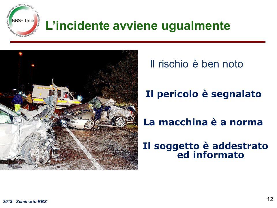 2013 - Seminario BBS Il rischio è ben noto Lincidente avviene ugualmente Il pericolo è segnalato La macchina è a norma Il soggetto è addestrato ed inf